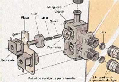 Se uma válvula de entrada está com problemas, cheque o seu interior e as conexões hidráulicas.